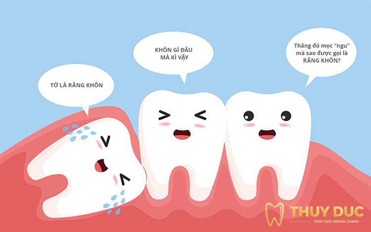 Tìm hiểu cụ thể răng khôn là gì? 1